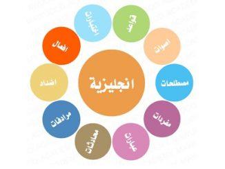 تحميل برنامج تعليم قراءة اللغة الانجليزية