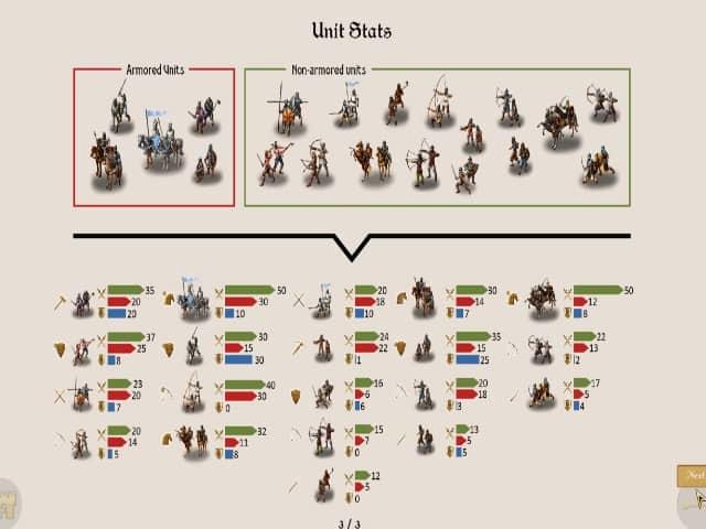 تحميل العاب حرب مجانا للكمبيوتر برابط مباشر Wargame Collection Strategy